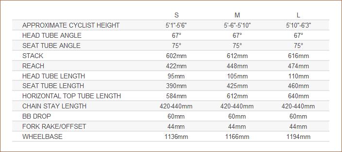 GEO-TAIGA_2021-EN_3