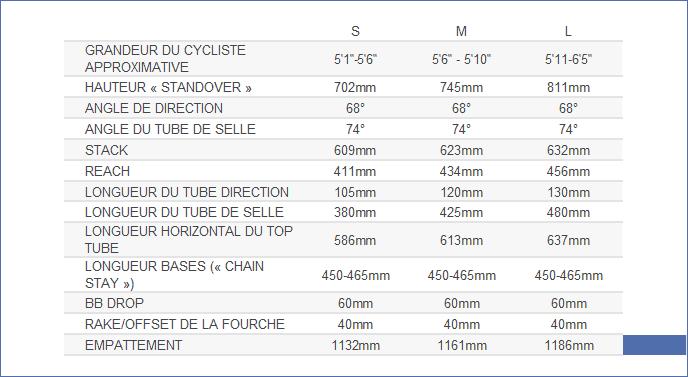 GEO-TORNGAT-2021-FR_2